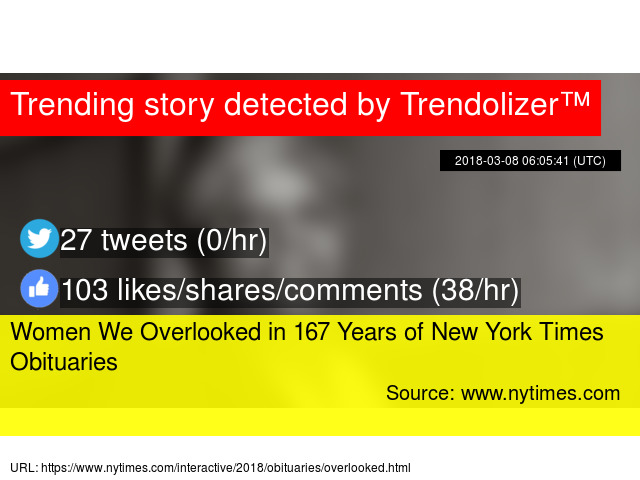Women We Overlooked in 167 Years of New York Times Obituaries